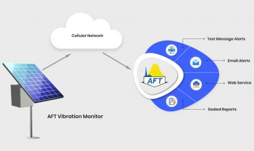 Vibration and Noise Monitoring